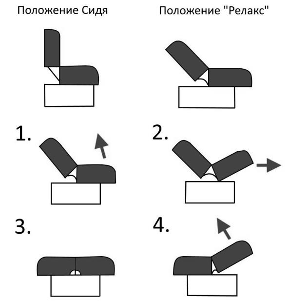 http://armuar66.ru/images/upload/klik-klyak-1.jpg